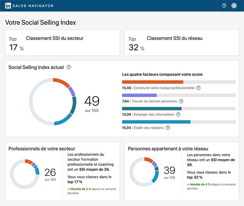 Social Selling Index - LinkedIn